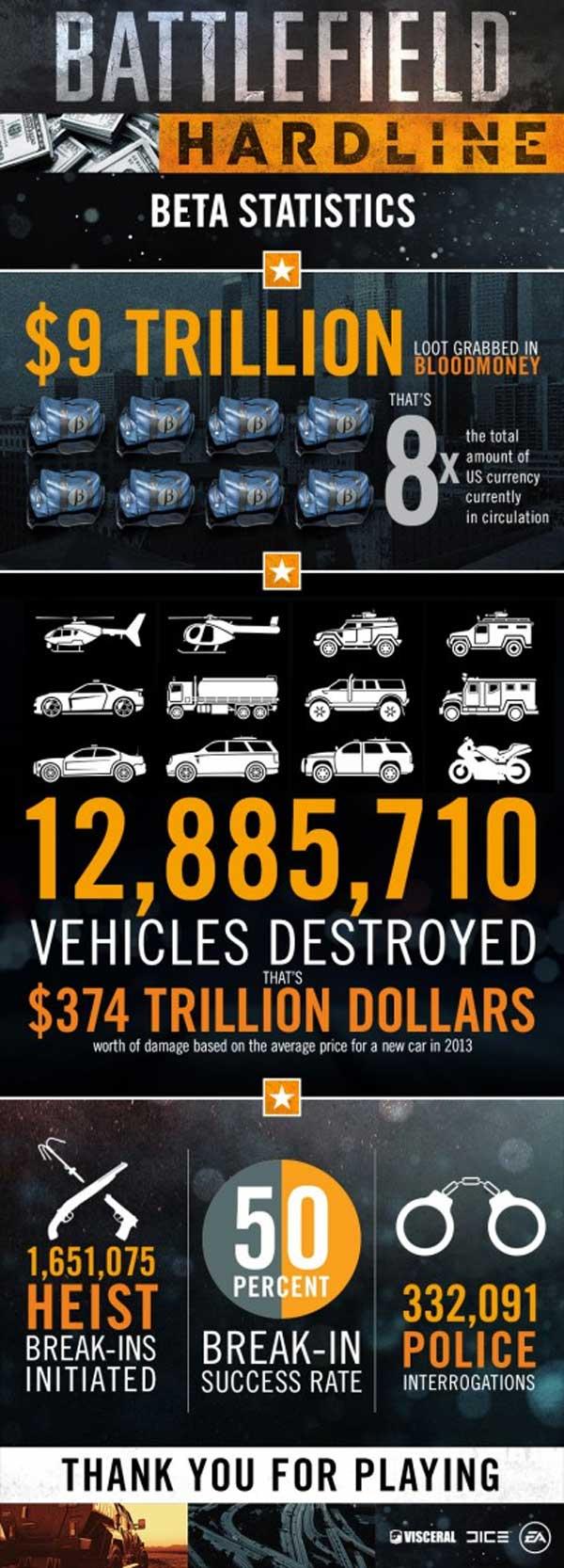 battlefield-infografika