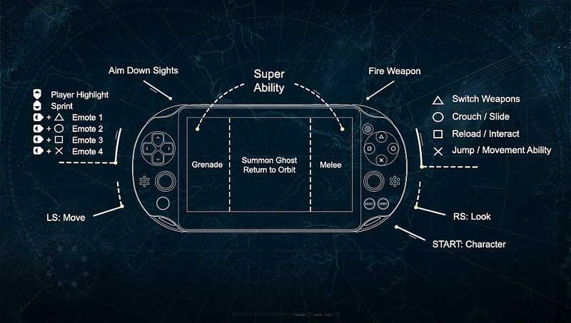 Destiny-PS-Vita-sterowanie