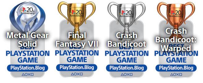 Najlepsze gry na PSX-a