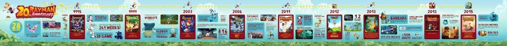 Rayman historia