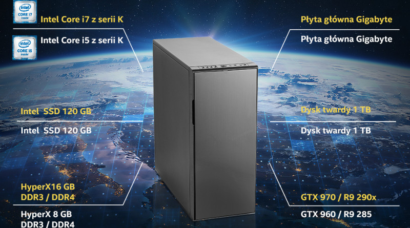 Intel IEM Spodek Katowice