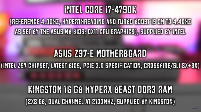 Test AMD Radeon RX 480