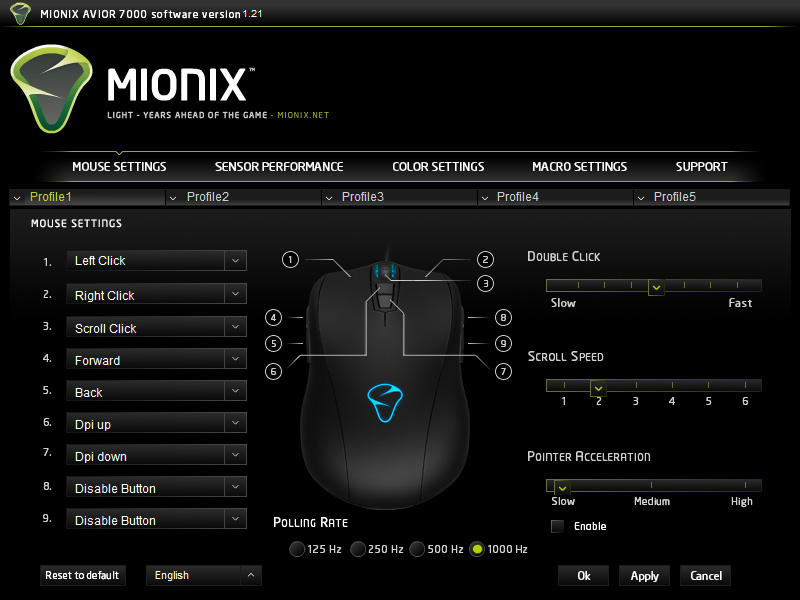 Mionix Avior 7000