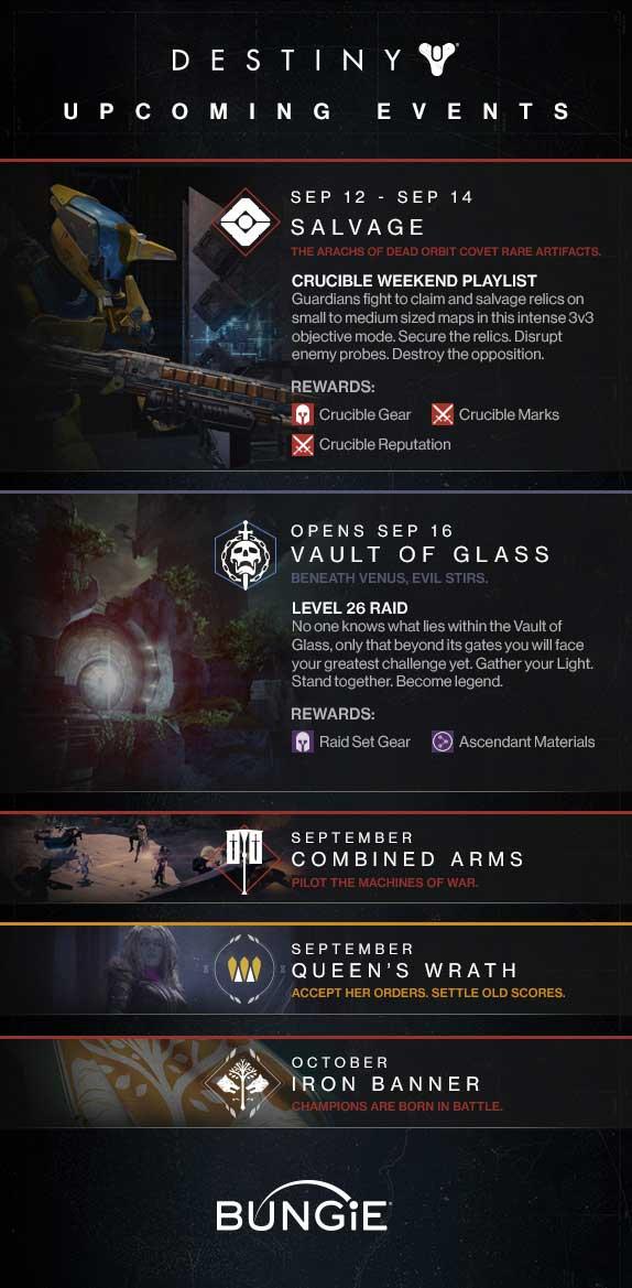 Destiny-upcoming-events