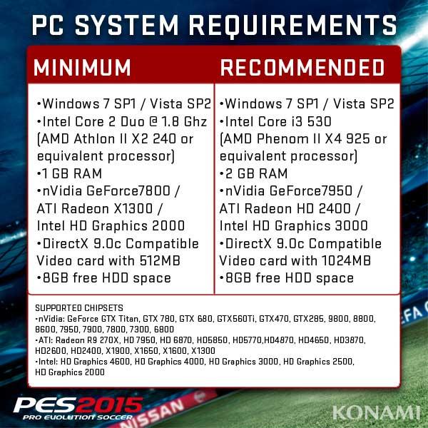 PS-2015-wymagania-PC