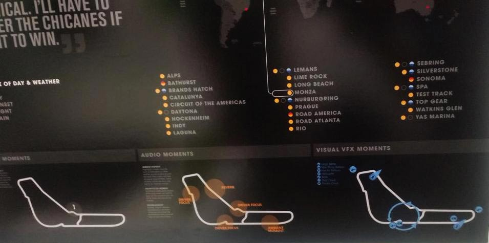 Trasy w Forza Motorsport 6. Źródło: anonymousgamers.fr