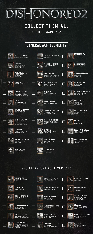 Dishonored 2 osiągnięcia