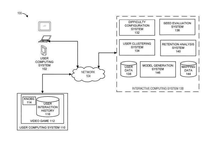 EA - patent na zmianę trudności gier