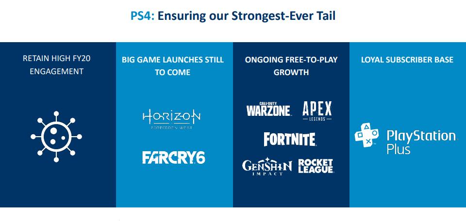 God of War Ragnarok nie na PS4 - prezentacja Sony