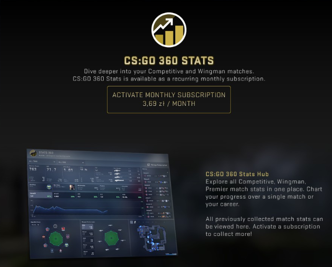 CS:GO 360 Stats