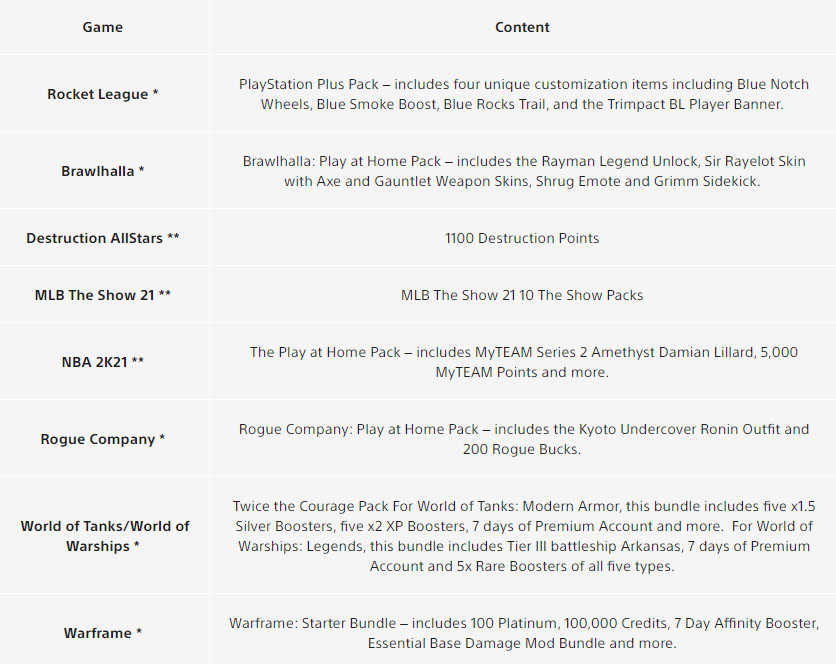 PlayStation Play at Home - bonusy do gier