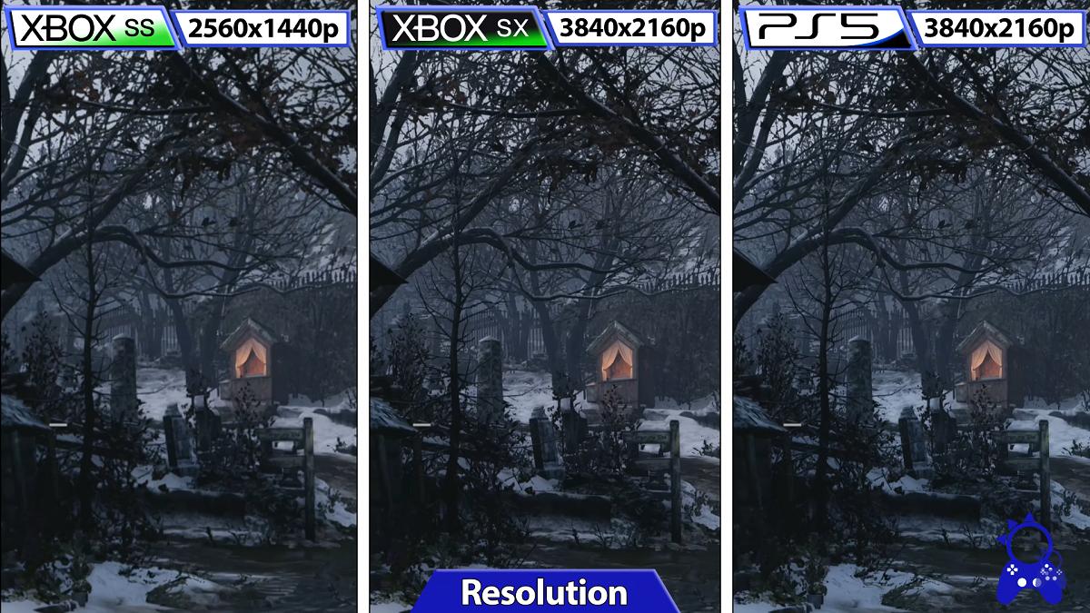 Resident Evil Village porównanie gry na konsolach PS5 i Xbox Series X/S