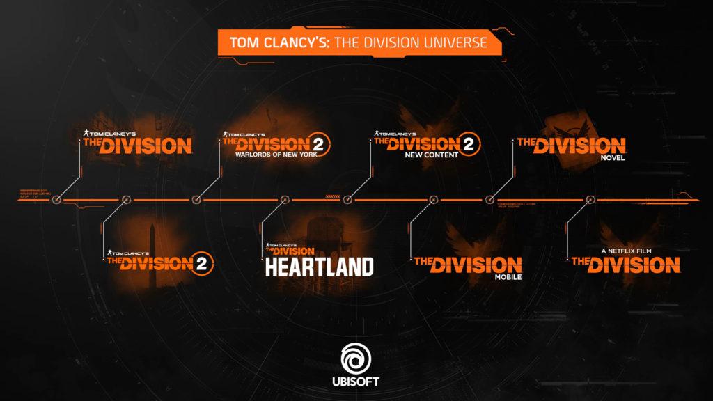 The Division Heartland nowa gra od Ubisoftu