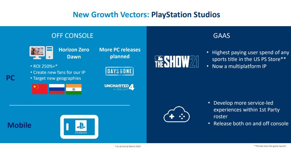 Uncharted 4 trafi na PC - zrzut ekranu z konferencji Sony