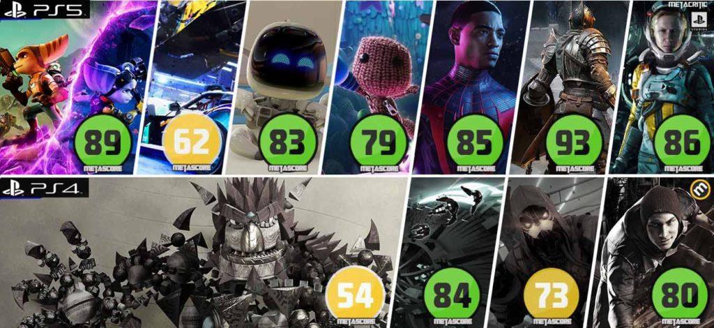 Oceny gier startowych na PlayStation 4 i 5