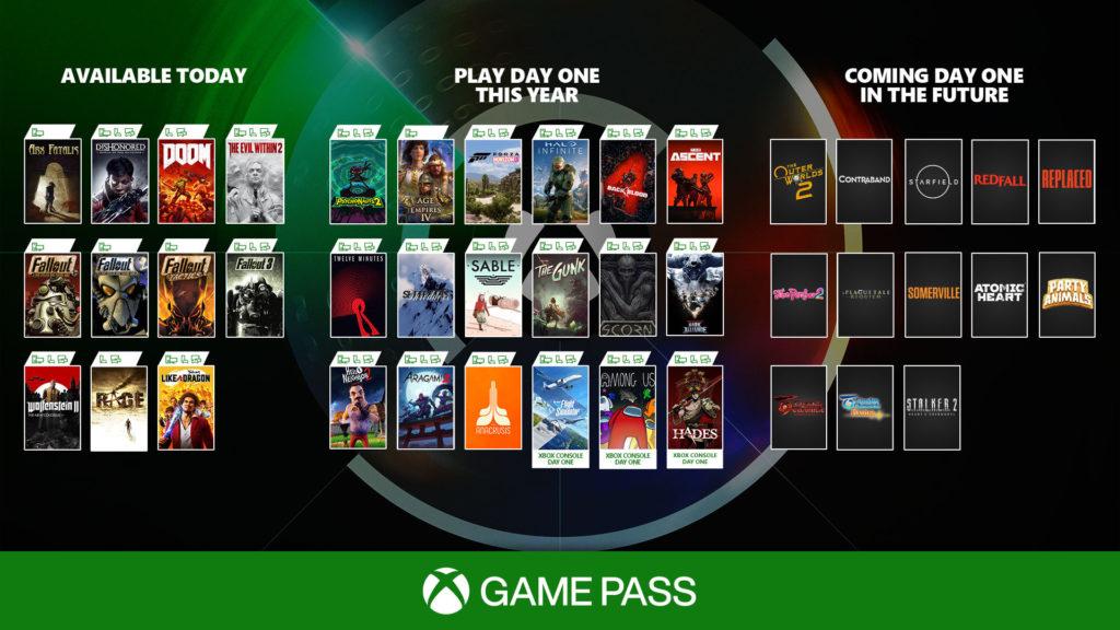 Xbox Game Pass - wielka aktualizacja z E3 2021