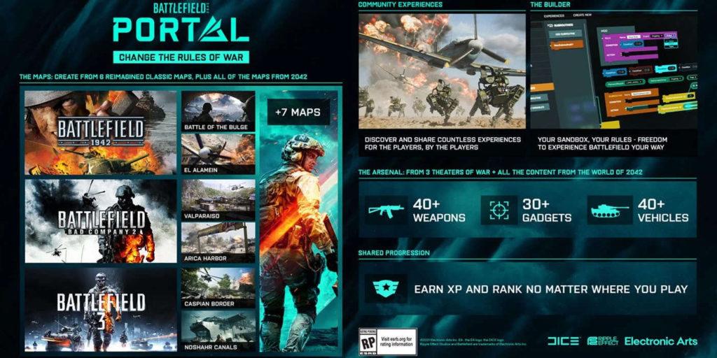 Battlefield 2042 - infografika Portal Mode