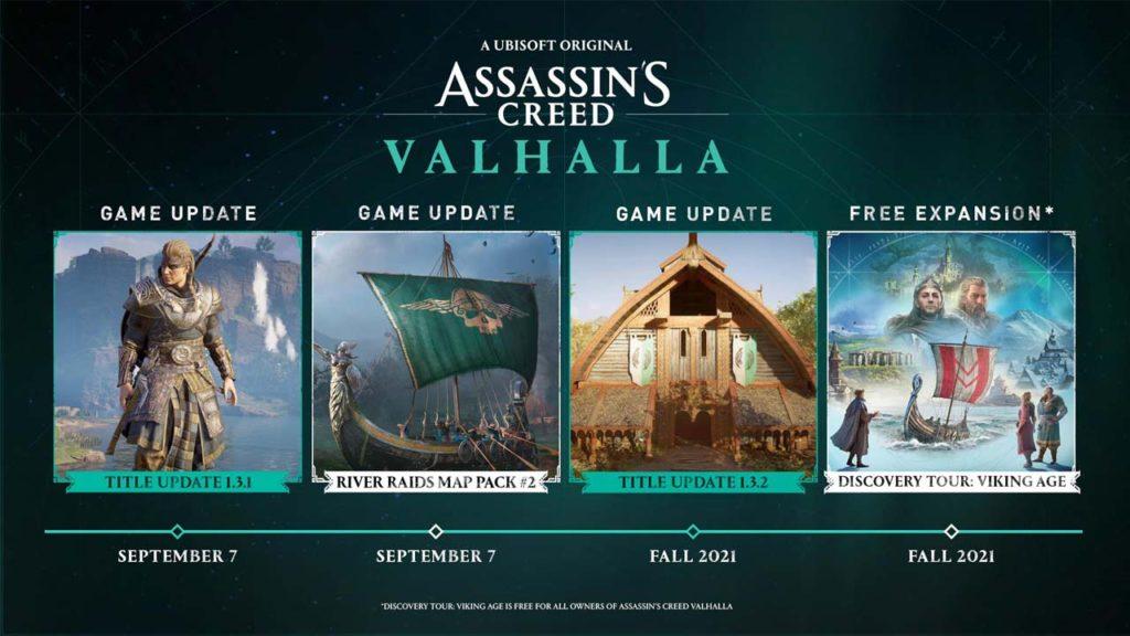 Assassin's Creed Valhalla - plany rozwoju na 2021