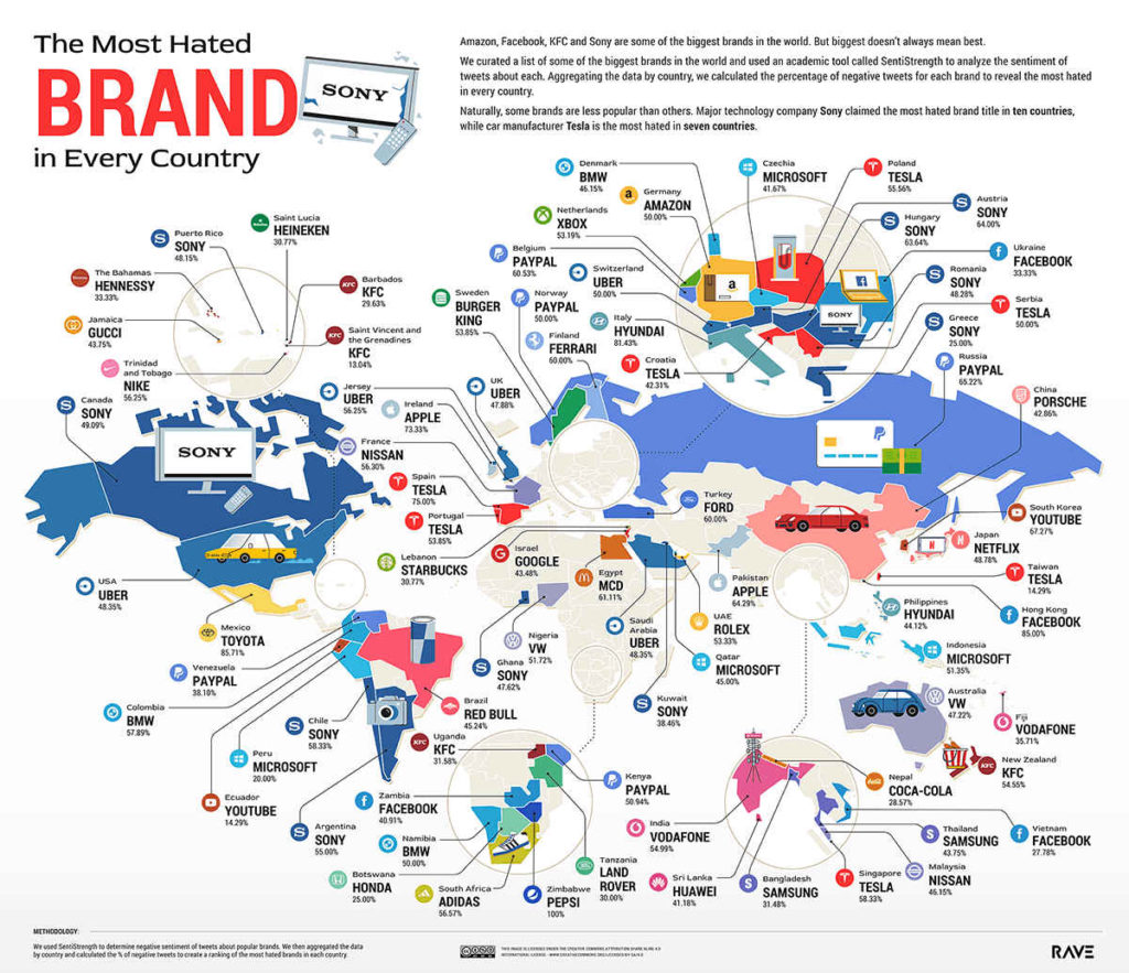 Najbardziej nienawidzone firmy na świecie - grafika informacyjna - PG
