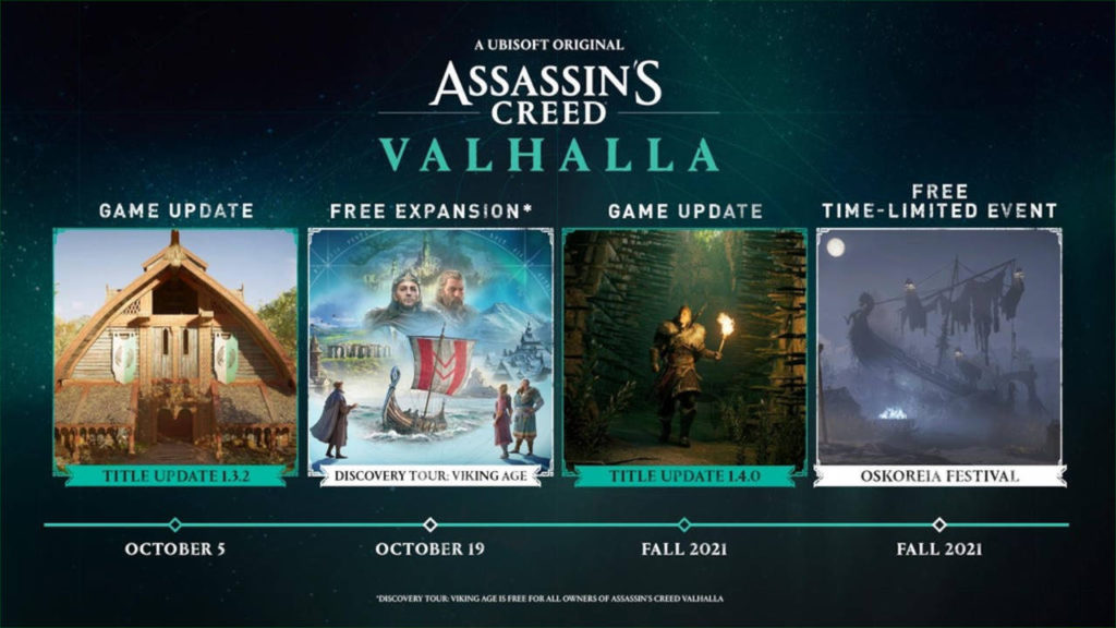 Assassin's Creed Valhalla - grafika informacyjna - jesienne plany Ubisoft - PG